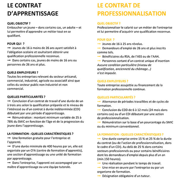 Job Dating De L Alternance Grand Senonais